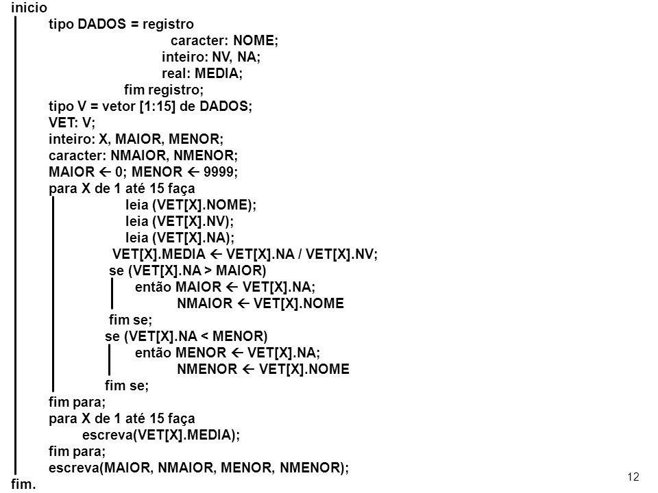 tipo V = vetor [1:15] de DADOS; VET: V; inteiro: X, MAIOR, MENOR;